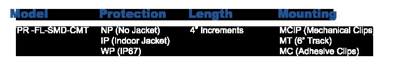 Ordering Logic Chart Covemax Tunable White