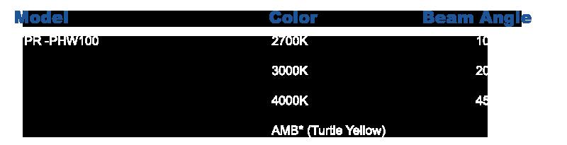 Ordering Logic Chart 100 W Phantom™ White