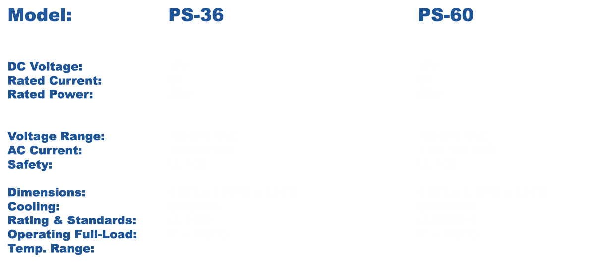 Specifications Chart Power Supplies