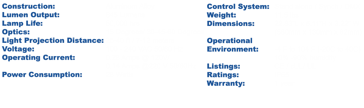 Specifications Chart Wall Washer RGB2