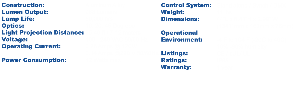 Specifications Chart Wall Washer RGB3