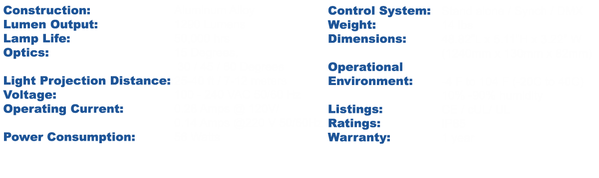 Specifications Chart Wall washer RGB4
