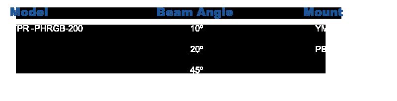 Ordering-Logic-Chart200W-RGB-Phantom™